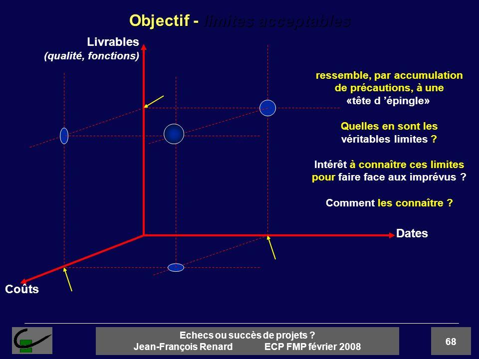68 Echecs ou succès de projets ? Jean-François Renard ECP FMP février 2008 Objectif - limites acceptables Lobjectif d un projet ressemble, par accumul