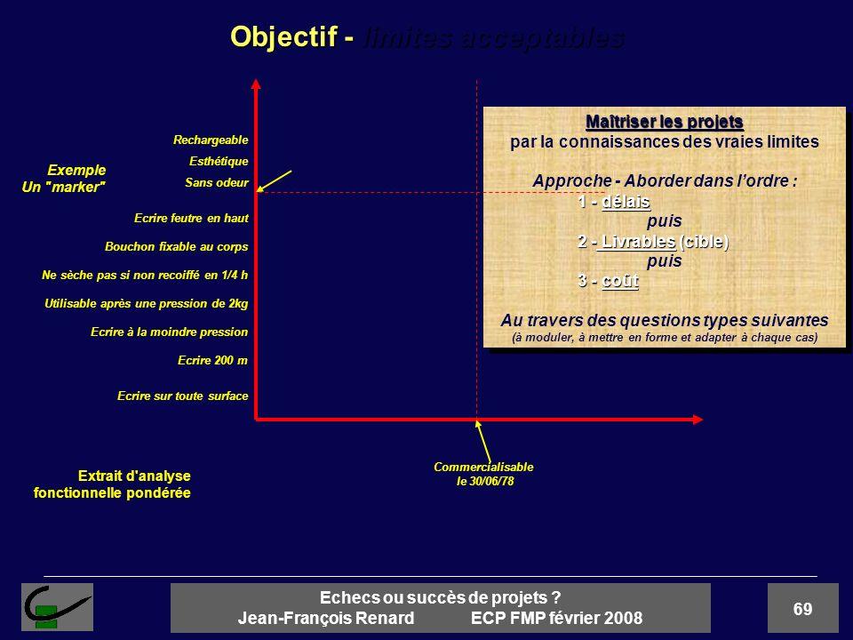 69 Echecs ou succès de projets ? Jean-François Renard ECP FMP février 2008 Objectif - limites acceptables Maîtriser les projets par la connaissances d