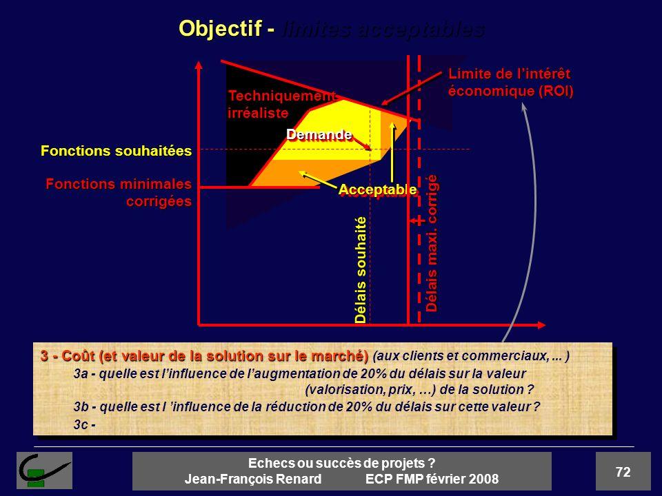 72 Echecs ou succès de projets ? Jean-François Renard ECP FMP février 2008 Objectif - limites acceptables Livrables (qualité, fonctions) Dates Fonctio