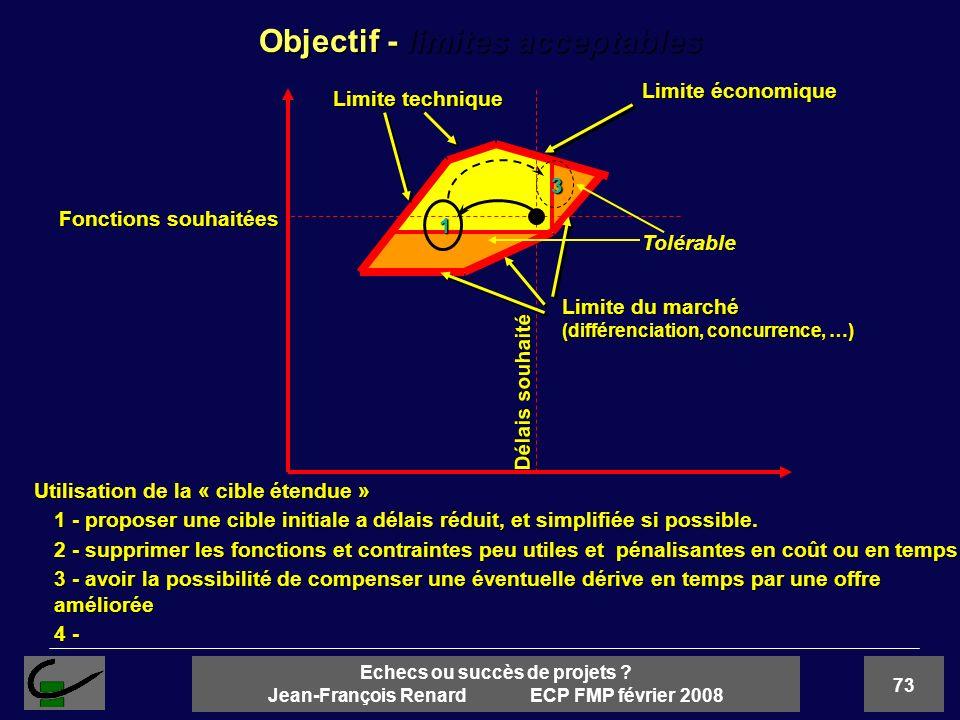 73 Echecs ou succès de projets ? Jean-François Renard ECP FMP février 2008 Objectif - limites acceptables Utilisation de la « cible étendue » 1 - prop