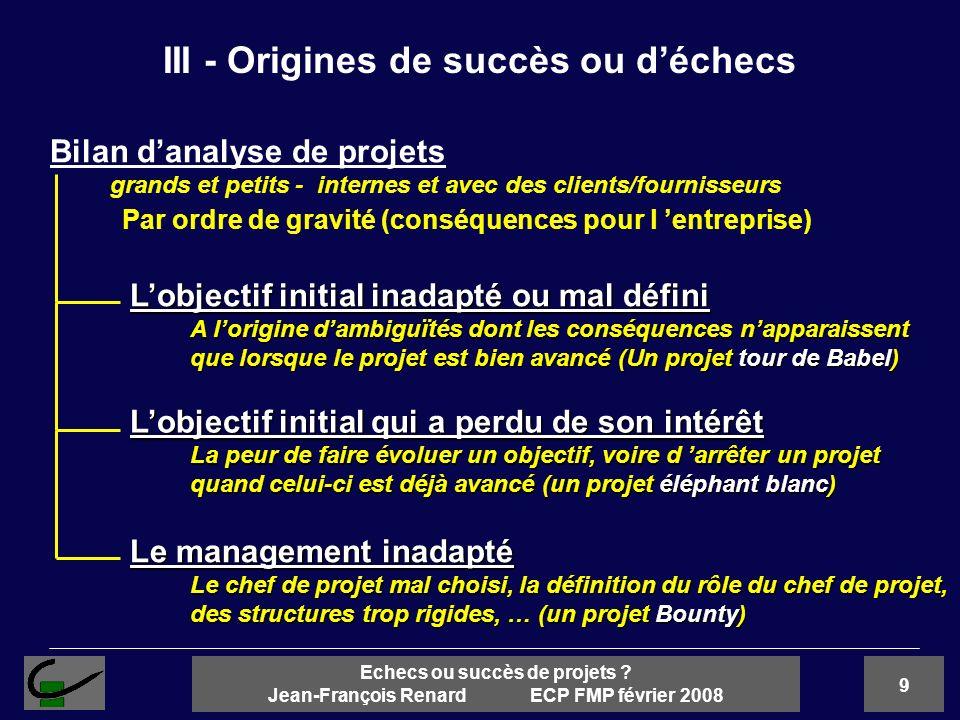 9 Echecs ou succès de projets ? Jean-François Renard ECP FMP février 2008 Bilan danalyse de projets grands et petits - internes et avec des clients/fo