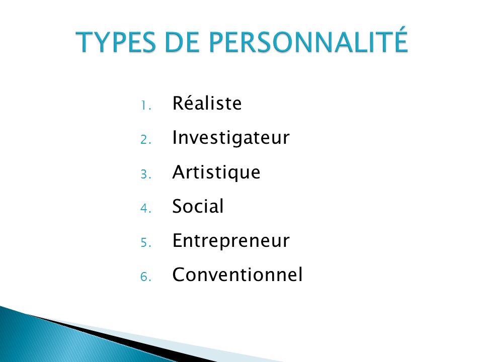 1. Réaliste 2. Investigateur 3. Artistique 4. Social 5. Entrepreneur 6. Conventionnel