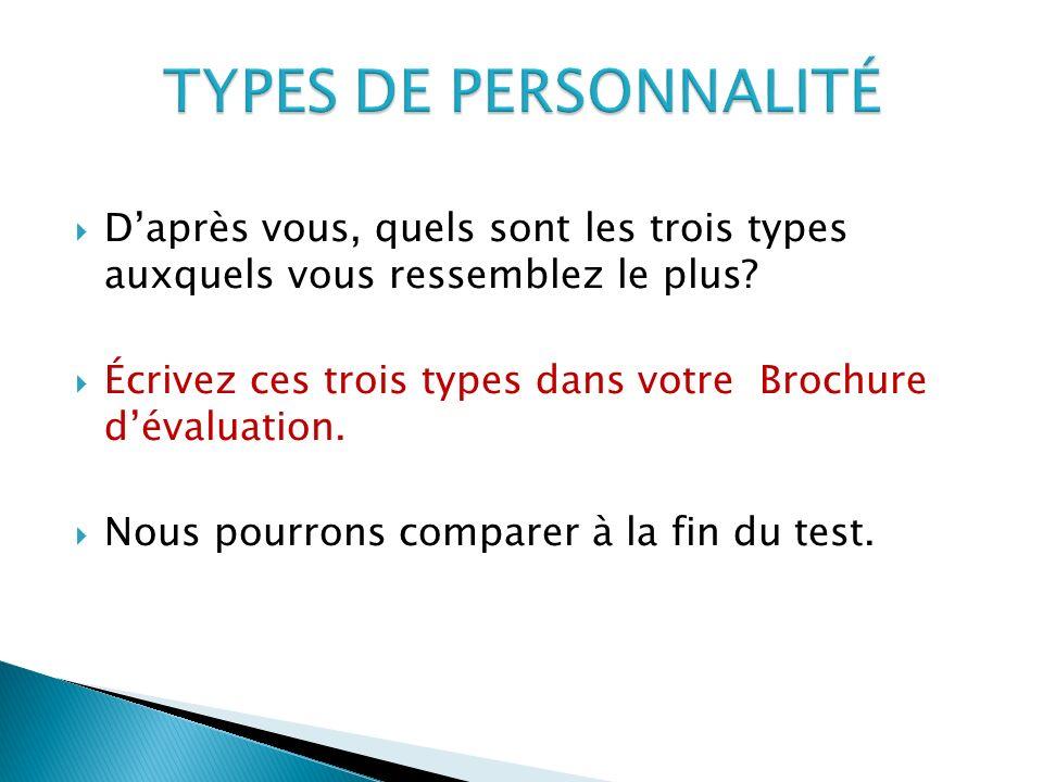 Daprès vous, quels sont les trois types auxquels vous ressemblez le plus? Écrivez ces trois types dans votre Brochure dévaluation. Nous pourrons compa