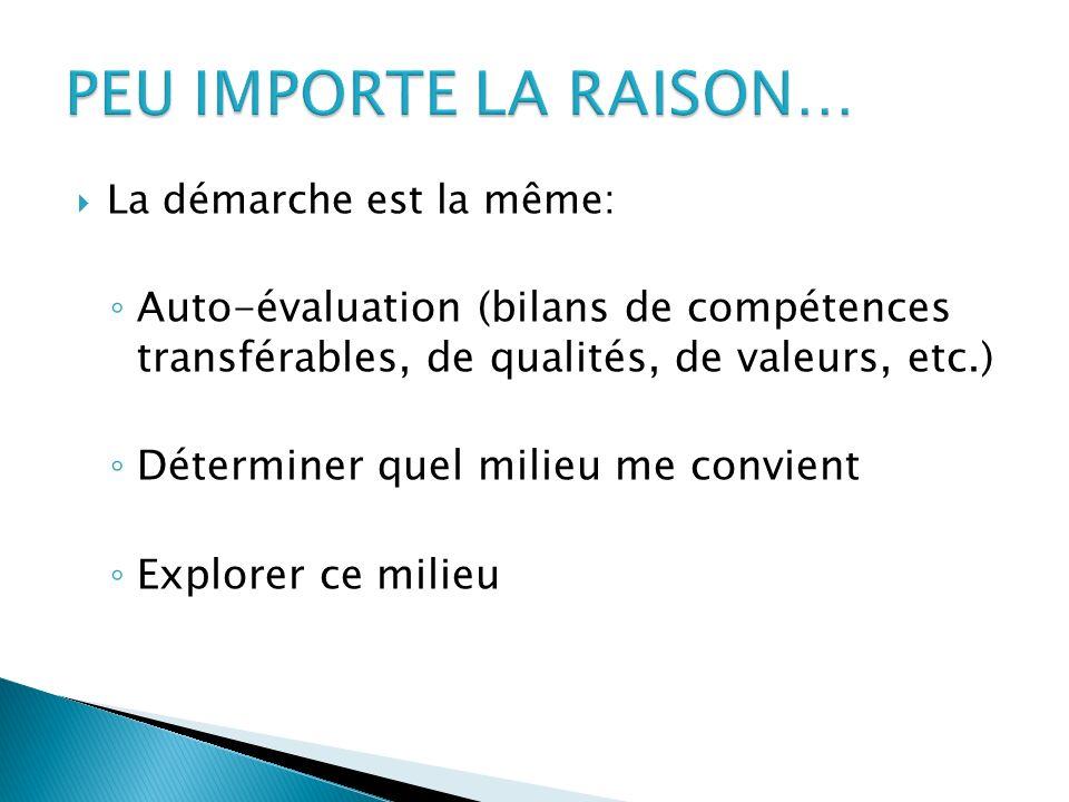La démarche est la même: Auto-évaluation (bilans de compétences transférables, de qualités, de valeurs, etc.) Déterminer quel milieu me convient Explo