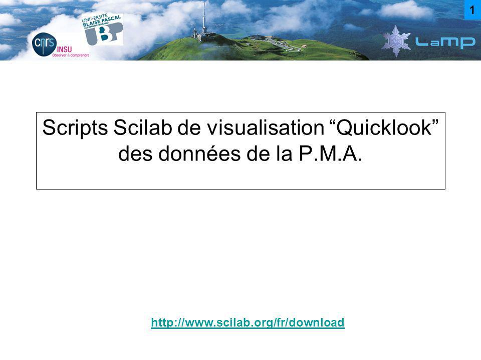 PRINCIPE : 2D-S DONNEES BRUTES PIP CDP CIP CPI … Fichier commun MIX « MIX » (synchronisation) SCRIPTS SCILAB Fichier définition des paramètres à afficher INI « INI » VISUALISATION SCILAB 2