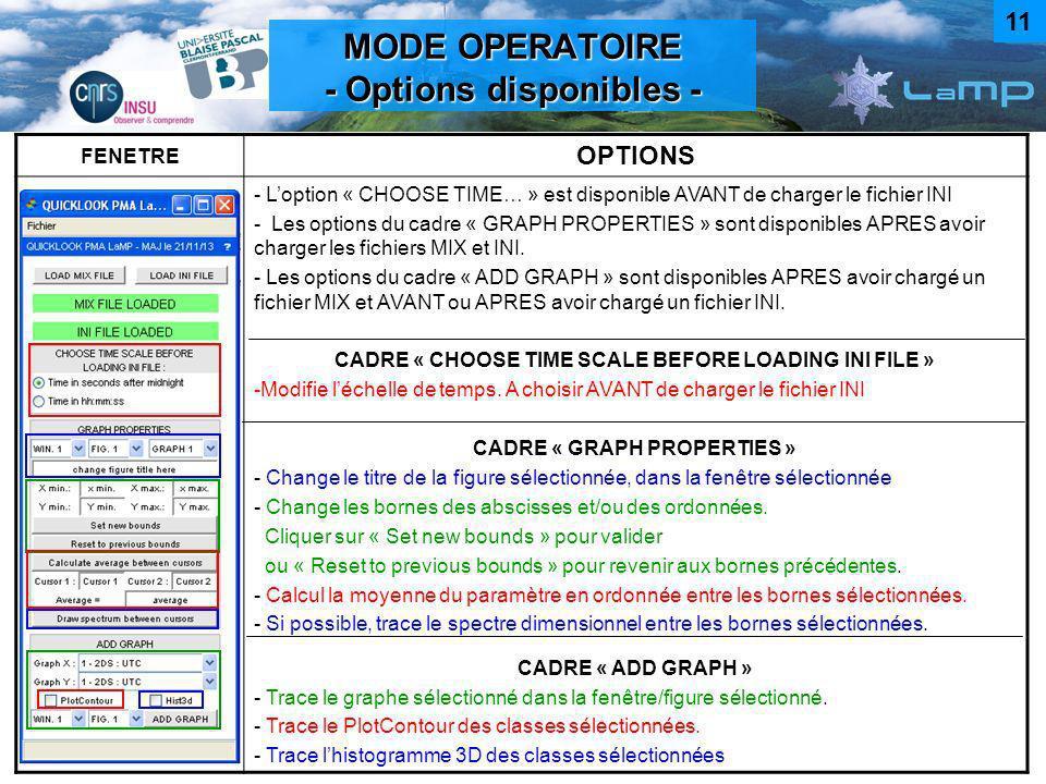 MODE OPERATOIRE - Options disponibles - FENETRE OPTIONS - Loption « CHOOSE TIME… » est disponible AVANT de charger le fichier INI - Les options du cad