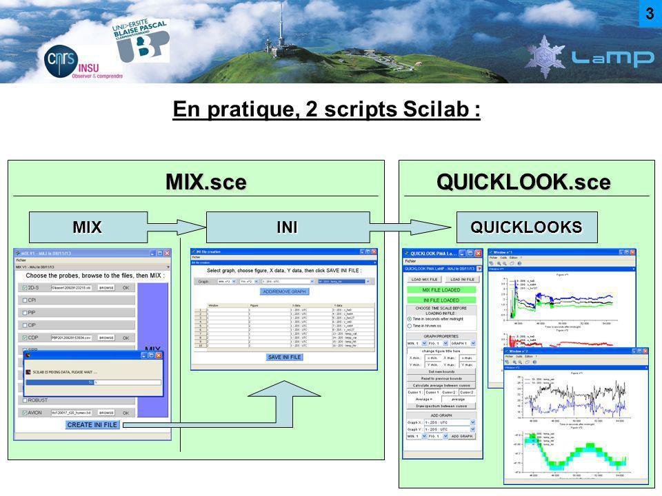 MODE OPERATOIRE - démarrer Scilab - ETAPE N° ACTION / RESULTAT 1- Double-cliquer sur licône « Scilab-5.4.1 », la console Scilab saffiche : 4
