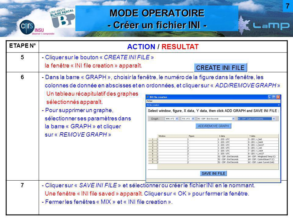 MODE OPERATOIRE - Créer un fichier INI - ETAPE N° ACTION / RESULTAT 5- Cliquer sur le bouton « CREATE INI FILE » la fenêtre « INI file creation » appa