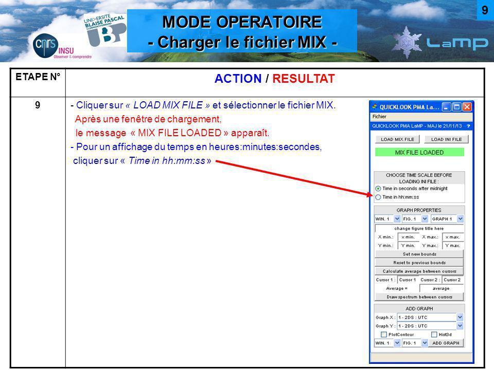 MODE OPERATOIRE - Charger le fichier MIX - ETAPE N° ACTION / RESULTAT 9- Cliquer sur « LOAD MIX FILE » et sélectionner le fichier MIX. Après une fenêt