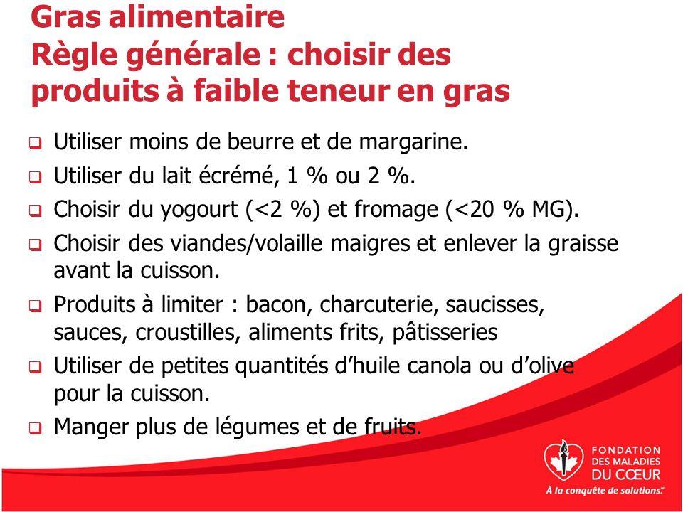 Gras alimentaire Règle générale : choisir des produits à faible teneur en gras Utiliser moins de beurre et de margarine. Utiliser du lait écrémé, 1 %