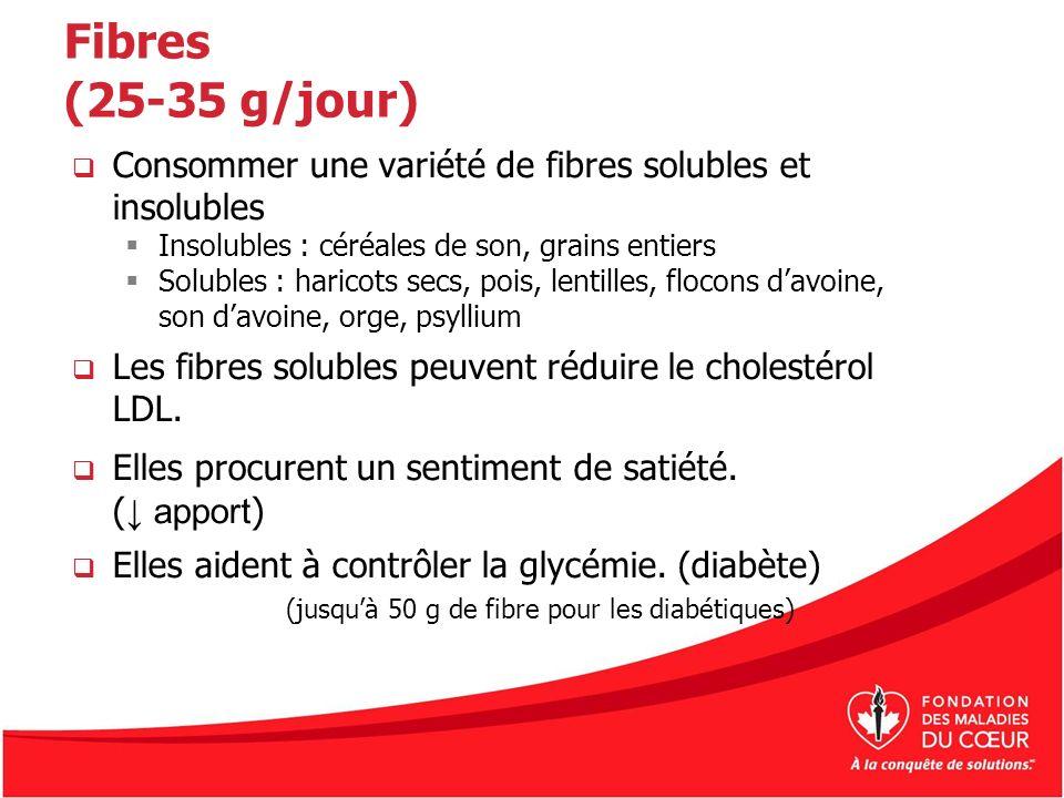 Fibres (25-35 g/jour) Consommer une variété de fibres solubles et insolubles Insolubles : céréales de son, grains entiers Solubles : haricots secs, po