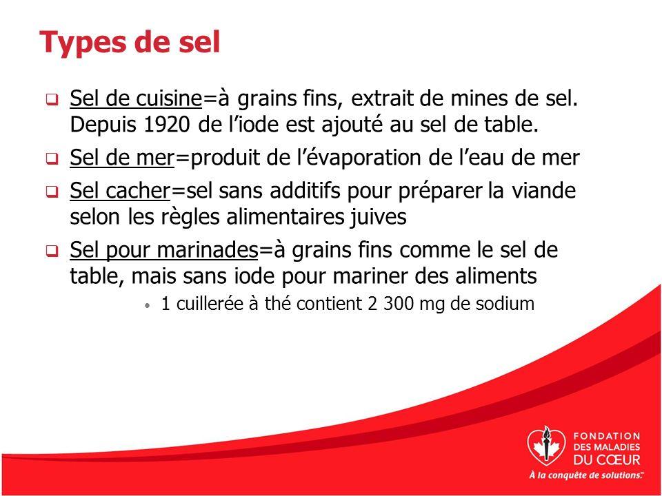 Types de sel Sel de cuisine=à grains fins, extrait de mines de sel. Depuis 1920 de liode est ajouté au sel de table. Sel de mer=produit de lévaporatio