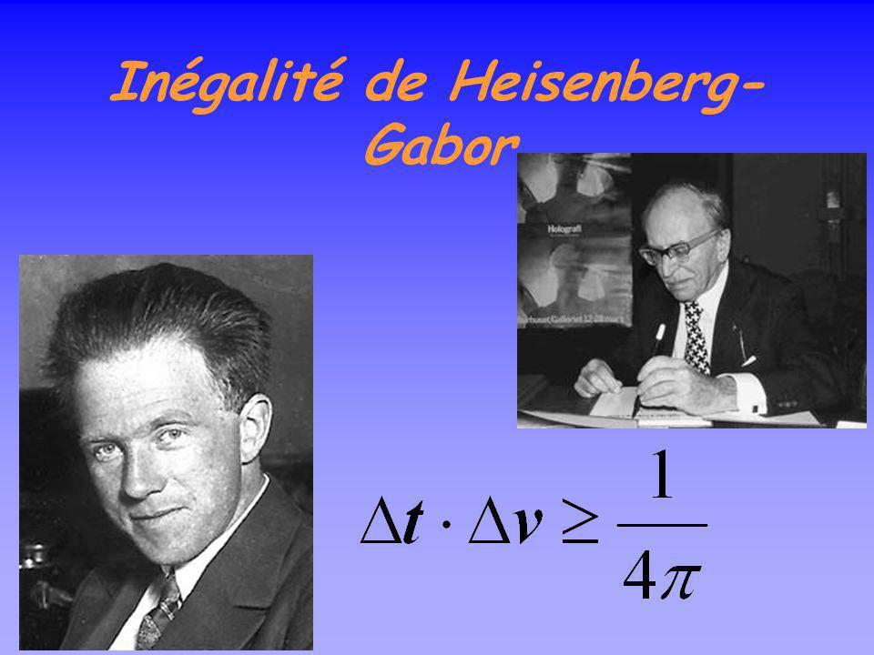 La physique et Fourier : limitations Caractère globale Exemple : morceau musical Interprétation physique difficile Réalité physique Pas de signal en d