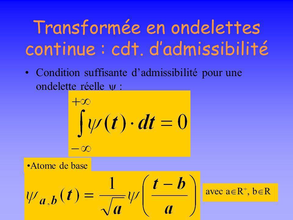 Ondelettes : classification Transformées redondantes transformée continue trame dondelettes paquet dondelttes Transformées non redondantes analyse mul