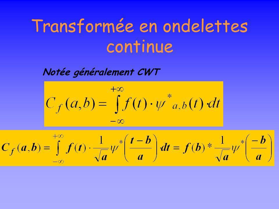 Transformée en ondelettes continue : cdt. dadmissibilité Condition suffisante dadmissibilité pour une ondelette réelle : avec a R +, b R Atome de base