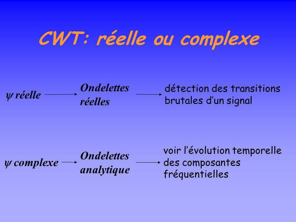 CWT: interprétation comme filtrage f 0 2f 0 4f 0 8f 0 B 2B 4B8B CWT f 0 2f 0 3f 0 4f 0 5f 0 6f 0 SFT CWT temps B BBB B B SFT fréquence