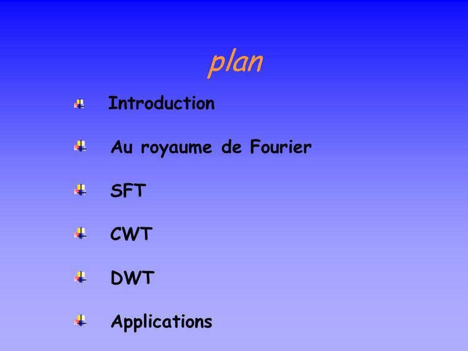 plan Introduction Au royaume de Fourier SFT CWT DWT Applications