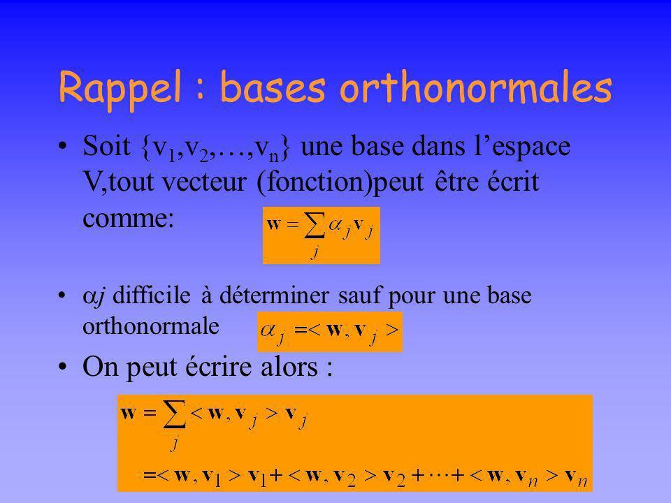 Rappel : bases orthonormales u V1, V1 V0 Tel que W1 est le complémentaire orthogonale de V1 u P v1 u P w1 u V0 V1