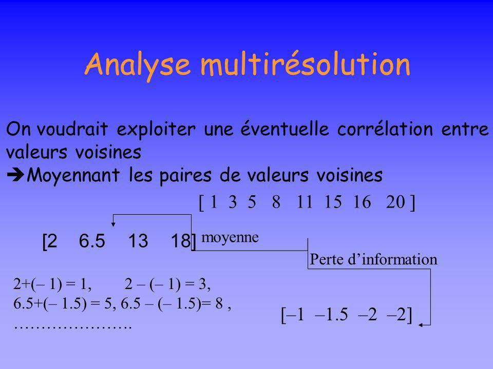 Analyse multirésolution [ 1 3 5 8 11 15 16 20 ] Supposons quon se donne une fonction f appartenant à L([0,1]), discrétisée sur 8 valeurs :