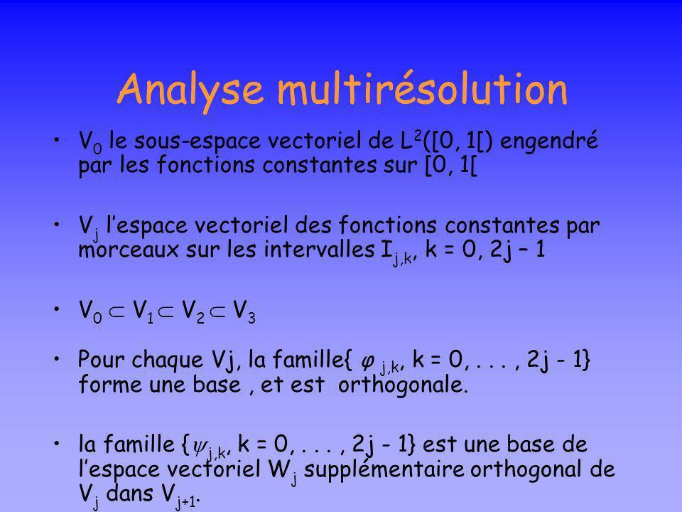 Analyse multirésolution On peut considérer la fonction précédente comme une fonction sur [0,1] constante par morceaux sur les intervalles : I 3,k = [2
