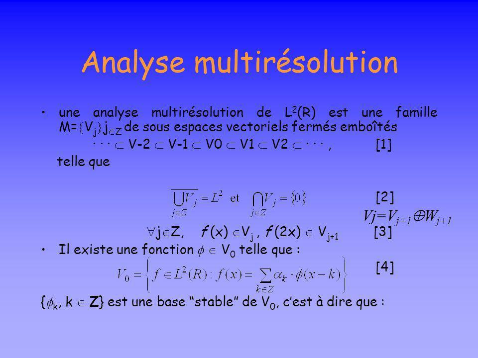 Analyse multirésolution V 0 le sous-espace vectoriel de L 2 ([0, 1[) engendré par les fonctions constantes sur [0, 1[ V j lespace vectoriel des foncti