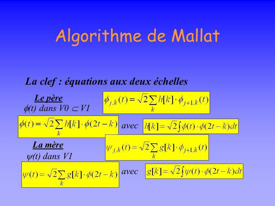 Analyse multirésolution une analyse multirésolution de L 2 (R) est une famille M= V j j Z de sous espaces vectoriels fermés emboîtés · · · V-2 V-1 V0