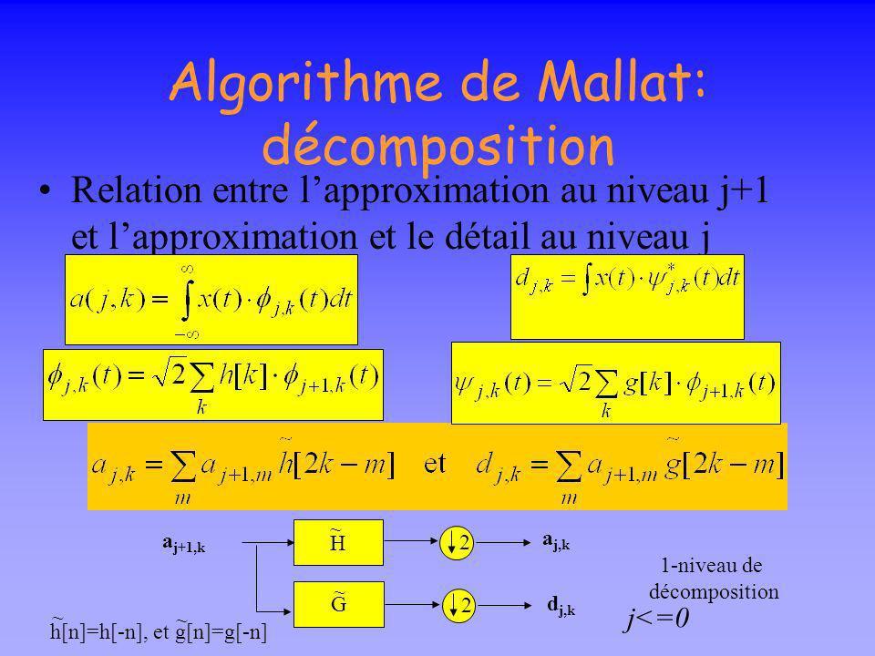 Algorithme de Mallat (t) dans V0 V1 La clef : équations aux deux échelles (t) dans V1 Le père La mère avec