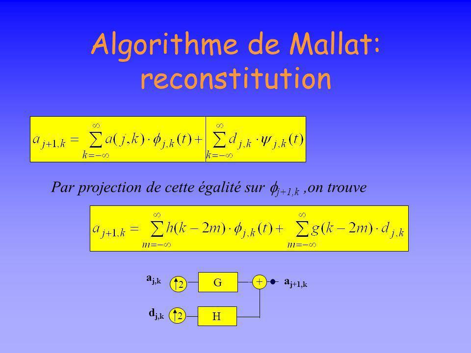 Algorithme de Mallat: décomposition Relation entre lapproximation au niveau j+1 et lapproximation et le détail au niveau j 1-niveau de décomposition h