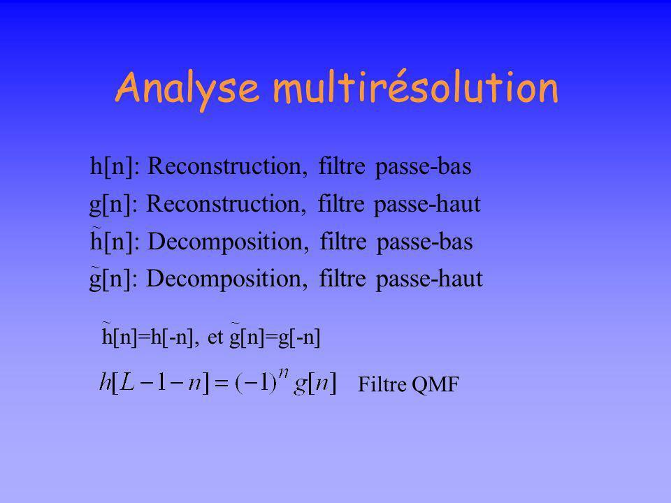 Algorithme de Mallat: reconstitution Par projection de cette égalité sur j+1,k,on trouve 2 2 G H + a j,k d j,k a j+1,k