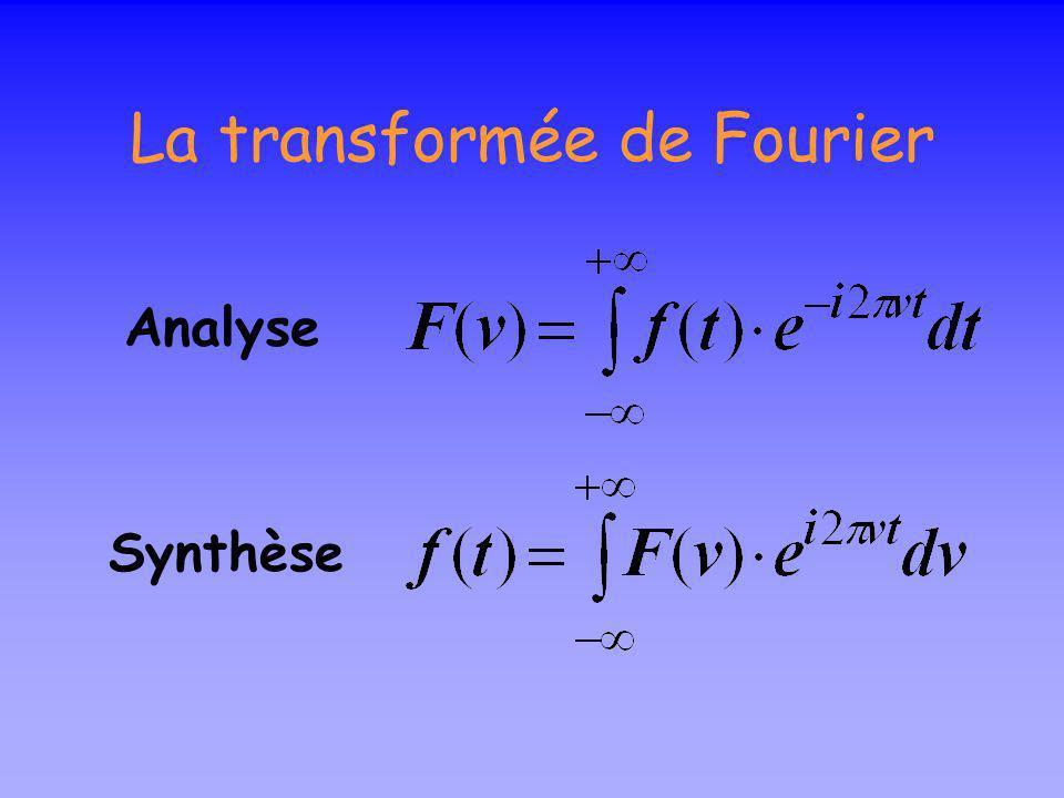 La transformée de Fourier Analyse Synthèse