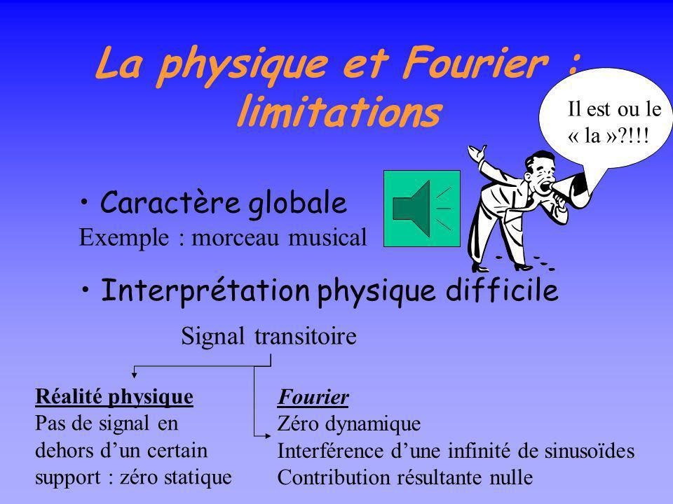 DWT :Analyse multirésolution Signal construit par raffinement successive Approximation+détail Le père : f.