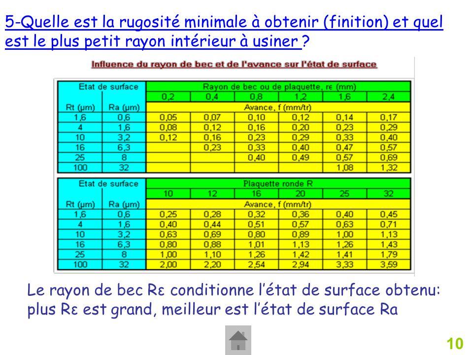 10 5-Quelle est la rugosité minimale à obtenir (finition) et quel est le plus petit rayon intérieur à usiner ? Le rayon de bec Rε conditionne létat de
