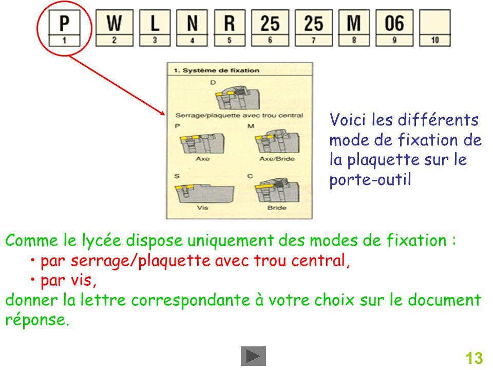 13 Voici les différents mode de fixation de la plaquette sur le porte-outil Comme le lycée dispose uniquement des modes de fixation : par serrage/plaquette avec trou central, par vis, donner la lettre correspondante à votre choix sur le document réponse.