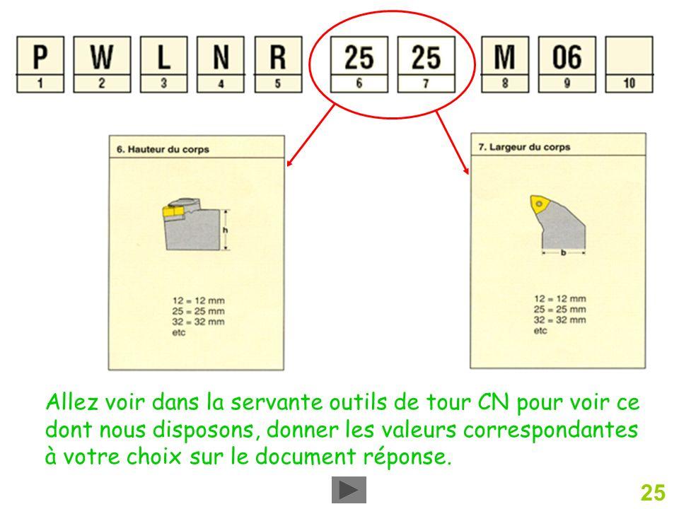 25 Allez voir dans la servante outils de tour CN pour voir ce dont nous disposons, donner les valeurs correspondantes à votre choix sur le document réponse.