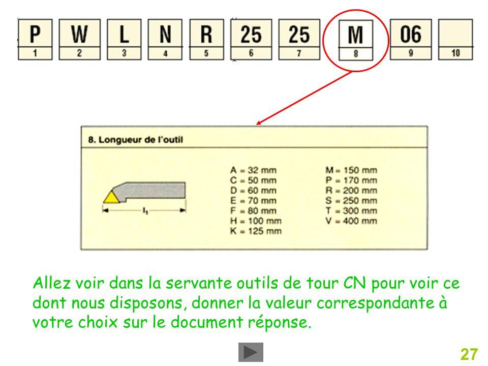 27 Allez voir dans la servante outils de tour CN pour voir ce dont nous disposons, donner la valeur correspondante à votre choix sur le document réponse.