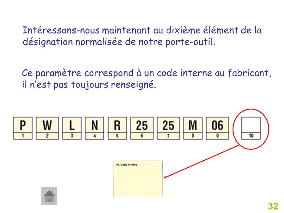 32 Intéressons-nous maintenant au dixième élément de la désignation normalisée de notre porte-outil. Ce paramètre correspond à un code interne au fabr