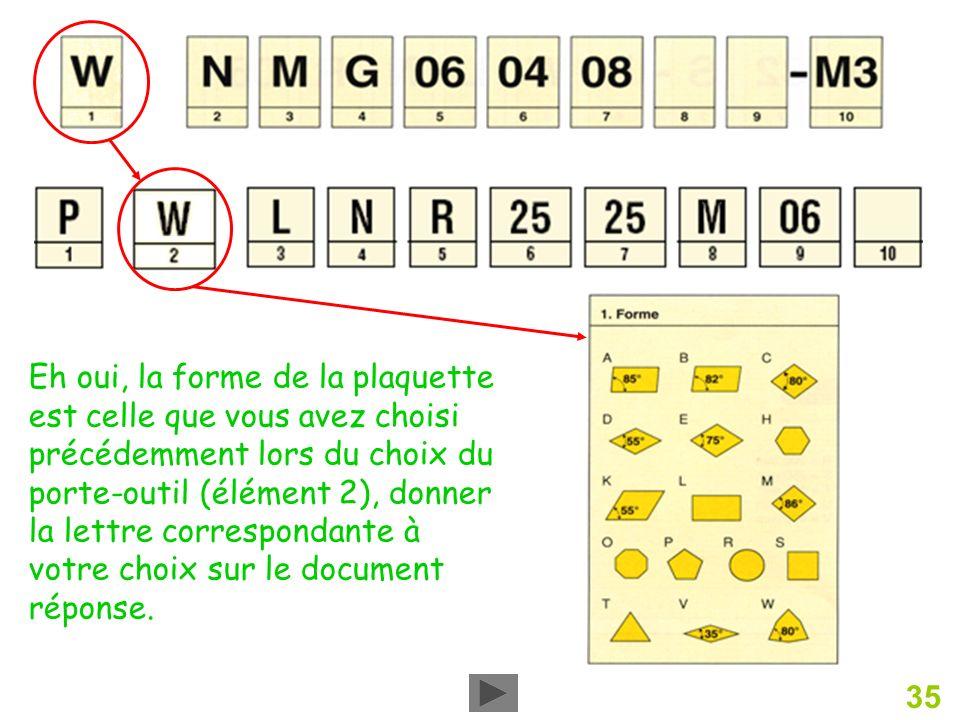 35 Eh oui, la forme de la plaquette est celle que vous avez choisi précédemment lors du choix du porte-outil (élément 2), donner la lettre corresponda