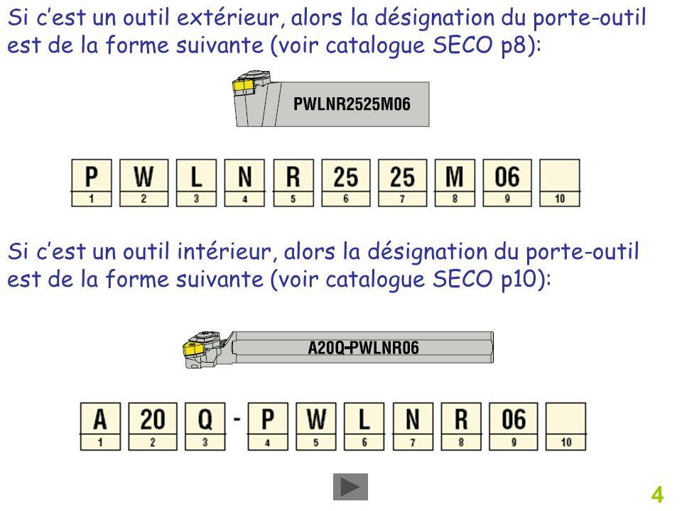 4 Si cest un outil extérieur, alors la désignation du porte-outil est de la forme suivante (voir catalogue SECO p8): Si cest un outil intérieur, alors la désignation du porte-outil est de la forme suivante (voir catalogue SECO p10):