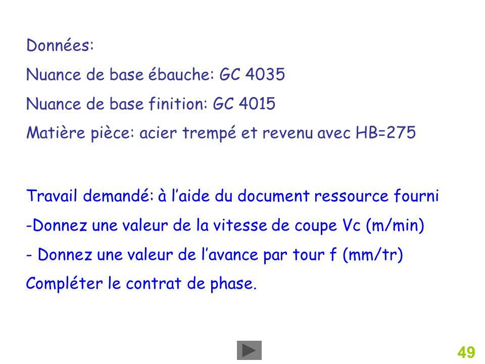 49 Données: Nuance de base ébauche: GC 4035 Nuance de base finition: GC 4015 Matière pièce: acier trempé et revenu avec HB=275 Travail demandé: à laide du document ressource fourni -Donnez une valeur de la vitesse de coupe Vc (m/min) - Donnez une valeur de lavance par tour f (mm/tr) Compléter le contrat de phase.