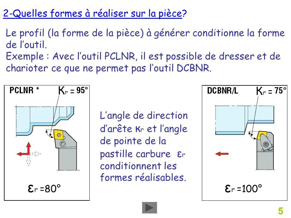 5 Le profil (la forme de la pièce) à générer conditionne la forme de loutil. Exemple : Avec loutil PCLNR, il est possible de dresser et de charioter c