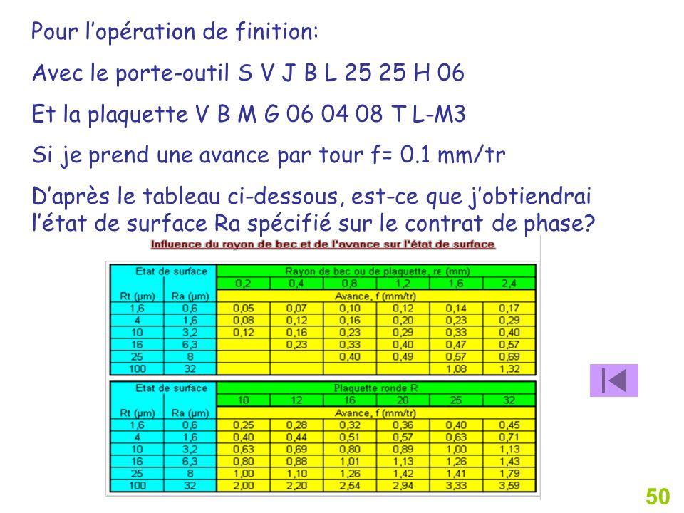 50 Pour lopération de finition: Avec le porte-outil S V J B L 25 25 H 06 Et la plaquette V B M G 06 04 08 T L-M3 Si je prend une avance par tour f= 0.1 mm/tr Daprès le tableau ci-dessous, est-ce que jobtiendrai létat de surface Ra spécifié sur le contrat de phase?