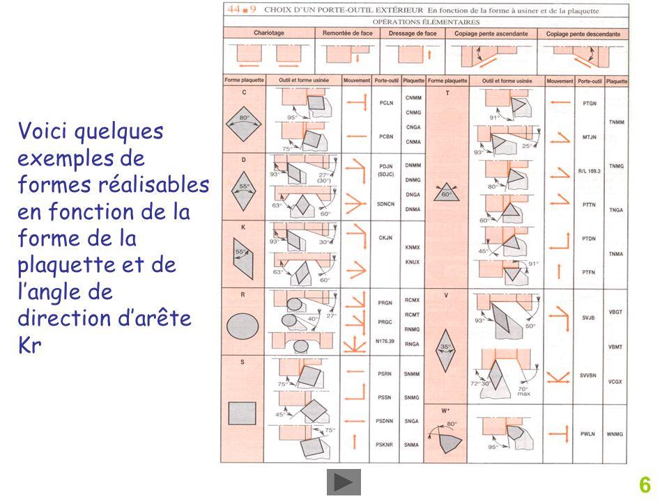 47 Version darête de coupe: arêtes chanfreinées Version LNR déjà choisie lors du choix du porte-outil (5 ème élément), compléter le document réponse.