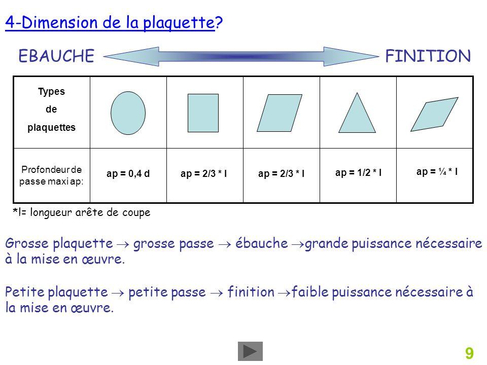 9 4-Dimension de la plaquette.
