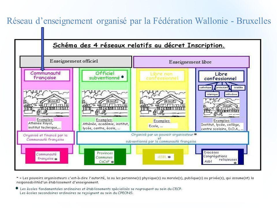Réseau denseignement organisé par la Fédération Wallonie - Bruxelles