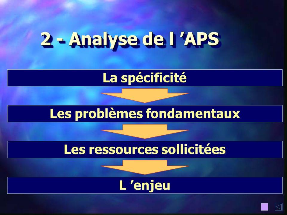 n 1 - Aperçu la démarche n 2 - Analyse de l APS n 3 - Traitement didactique n 4 - Grille de niveaux de jeu et démarche n 5 - Construire la situation n