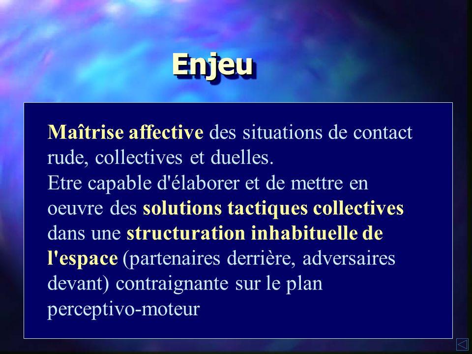 Porter la balle vers l avant Rencontrer l adversaire Echanger avec un partenaire Modalité « cognitive » intelligence tactique Modalité « affective » m