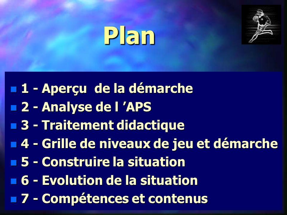 n 1 - Aperçu de la démarche n 2 - Analyse de l APS n 3 - Traitement didactique n 4 - Grille de niveaux de jeu et démarche n 5 - Construire la situation n 6 - Evolution de la situation n 7 - Compétences et contenus n 1 - Aperçu de la démarche n 2 - Analyse de l APS n 3 - Traitement didactique n 4 - Grille de niveaux de jeu et démarche n 5 - Construire la situation n 6 - Evolution de la situation n 7 - Compétences et contenus PlanPlan