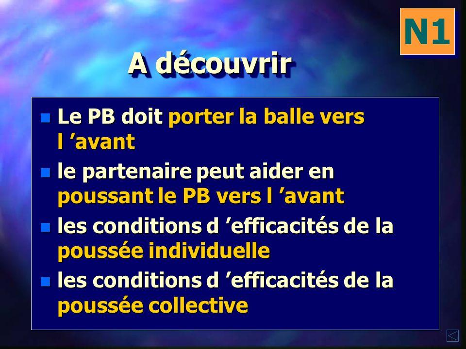N1 Espace étroit Intention : posséder la balle Intention : posséder la balle Problème à poser : comment aider le PB à avancer Problème à poser : comme