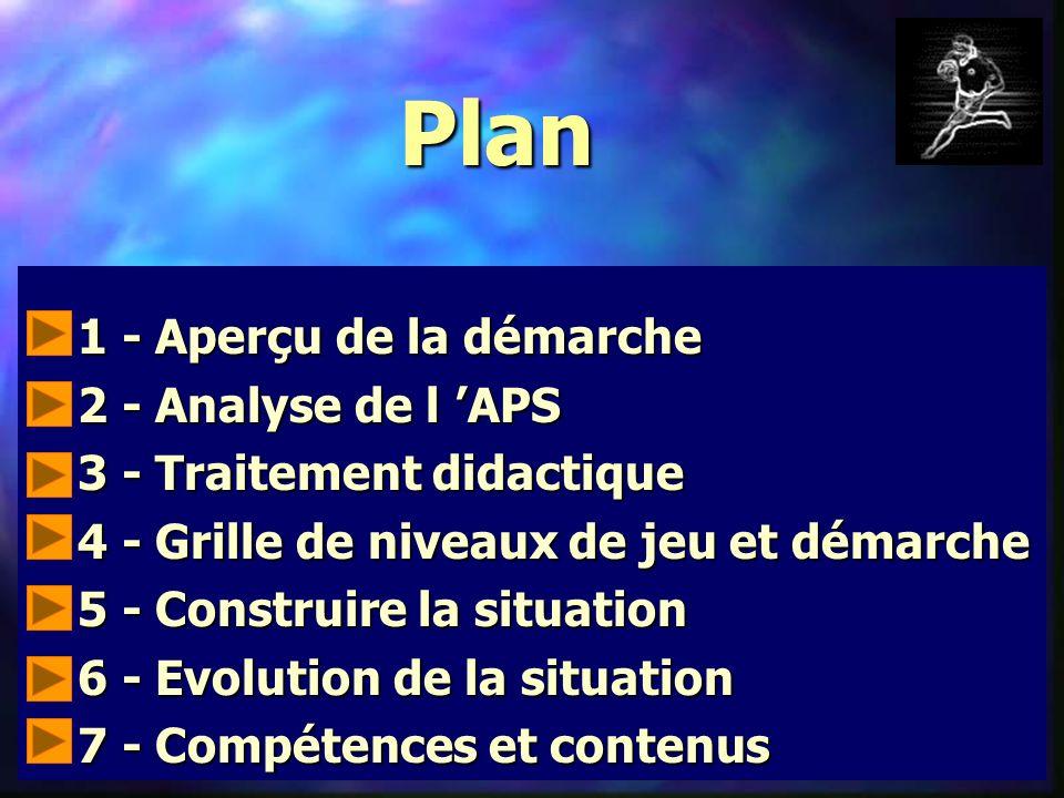 n 1 - Aperçu de la démarche n 2 - Analyse de l APS n 3 - Traitement didactique n 4 - Grille de niveaux de jeu et démarche n 5 - Construire la situation n 6 - Evolution de la situation n 7 - Compétences et contenus n 1 - Aperçu de la démarche n 2 - Analyse de l APS n 3 - Traitement didactique n 4 - Grille de niveaux de jeu et démarche n 5 - Construire la situation n 6 - Evolution de la situation n 7 - Compétences et contenus Plan