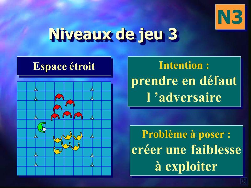 A découvrir N2 n Organisation des rôles dans le groupé (maul) n conditions d efficacité de la protection et libération de la balle (éloigner la balle